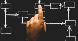 GmbH auflösen – das sind die Vorschriften