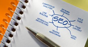 Corporate Design Agentur kann auch SEO